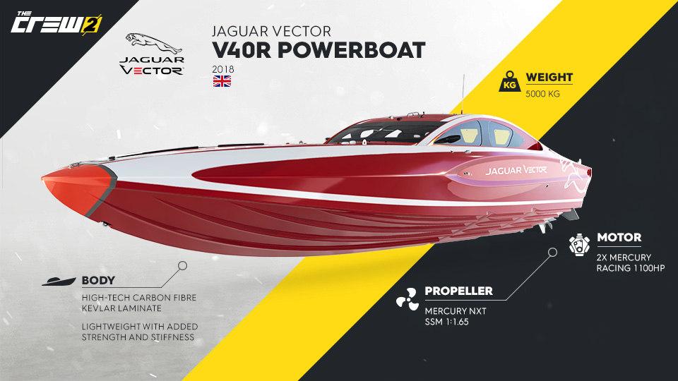 The Crew 2 - Jaguar Vector V40R Powerboat